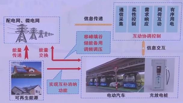 """【视频】未来已来:一批""""暖科技""""亮相雄安市民服务中心"""