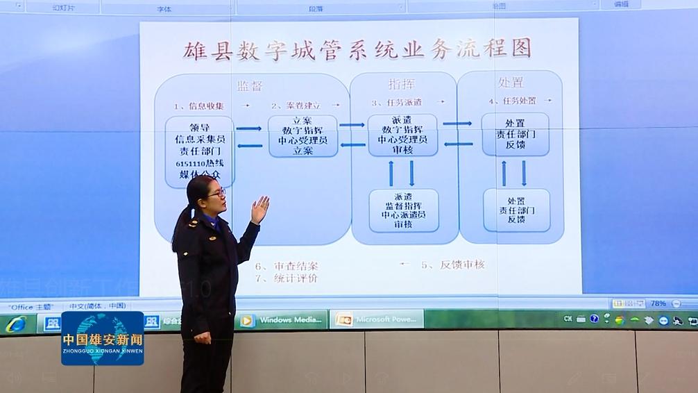 【视频】雄县创新工作方法推动城区卫生环境不断改善