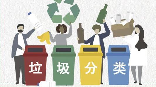 八个问题带你了解生活垃圾怎么分类