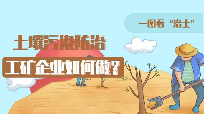 """一图看""""治土""""丨土壤污染防治,工矿企业如何做?"""