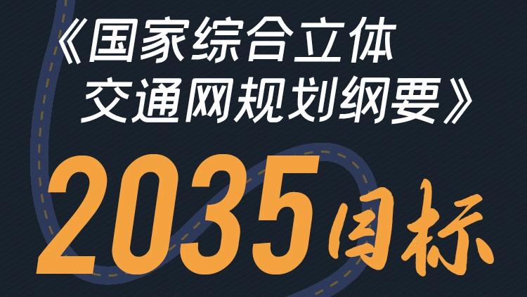 图说《国家综合立体交通网规划纲要》2035目标
