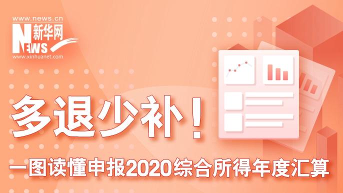 多退少补!一图读懂申报2020综合所得年度汇算