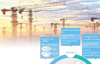 雄安新区设立四周年,规划纲要确定的阶段性目标任务全面完成 京津冀协同发展 结硕果 谱新篇