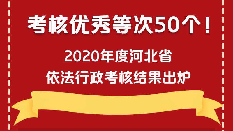 图解丨考核优秀等次50个!2020年度河北省依法行政考核结果出炉