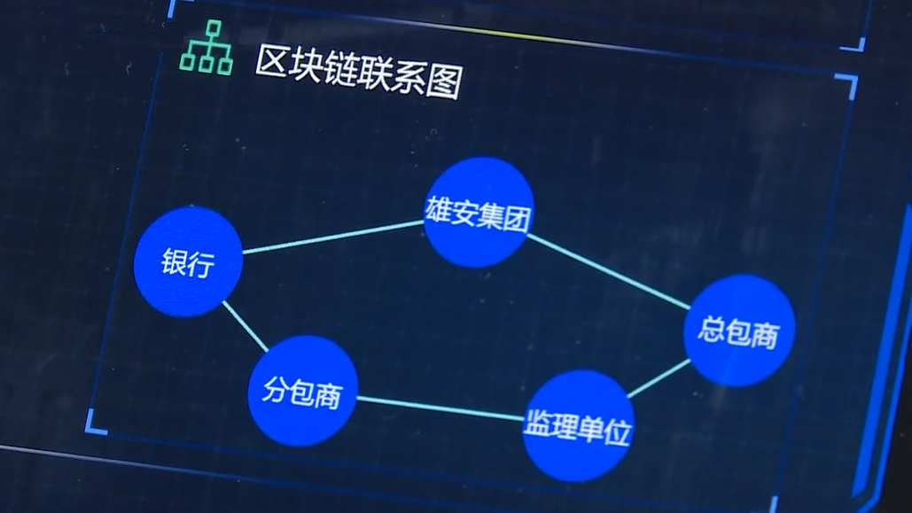 【视频】雄安新区推出雄安区块链资金管理平台