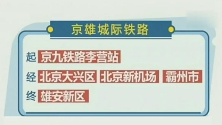 【视频】京雄城际铁路北京段完成梁体转体施工